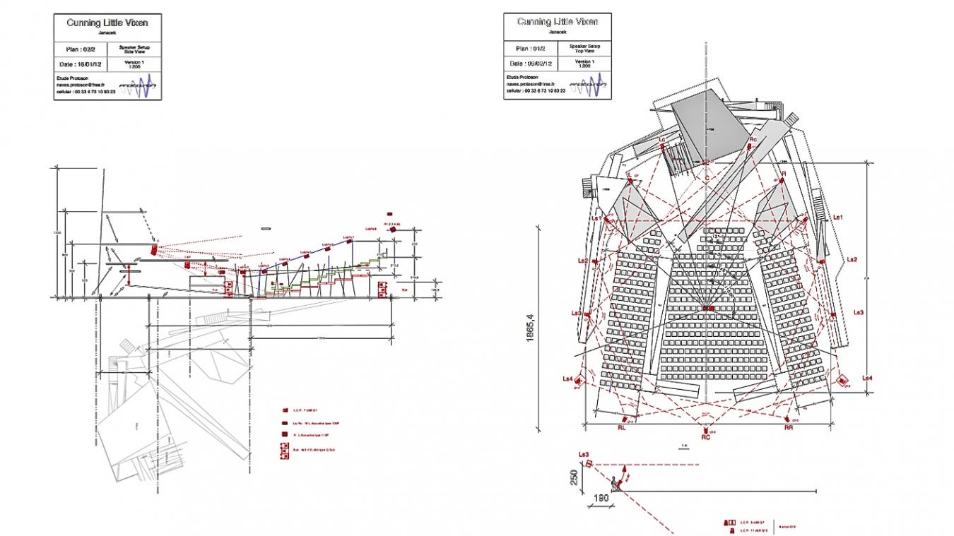 public://projets/Arne Son.jpg